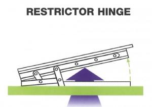 restrictor hinge